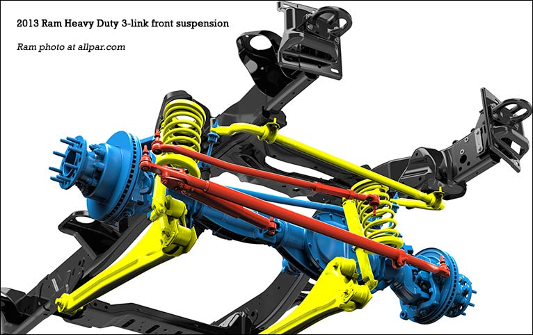 Three Link Front Suspension on Gmc Sierra Rear Axle Diagram